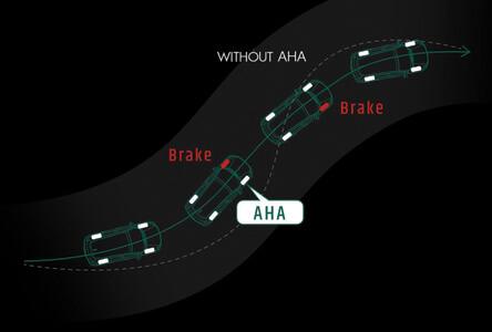 Agile Handle Assist (AHA)