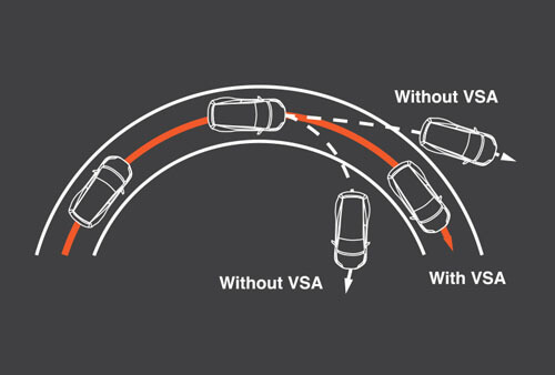 Vehicle Stability Assist™ (VSA™)